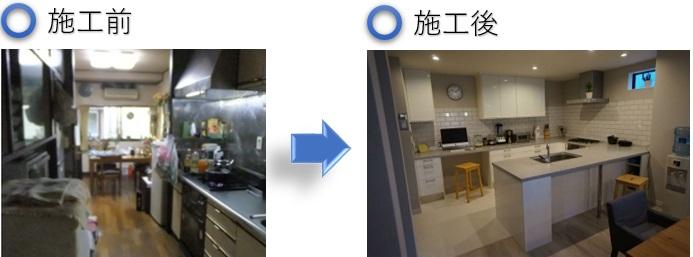 コの字キッチンのリフォーム事例
